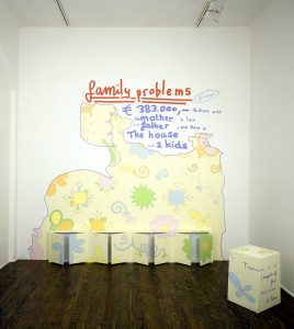lily van der stokker, family problems, 2005 wall painting, installation view, francesca kaufmann, milan